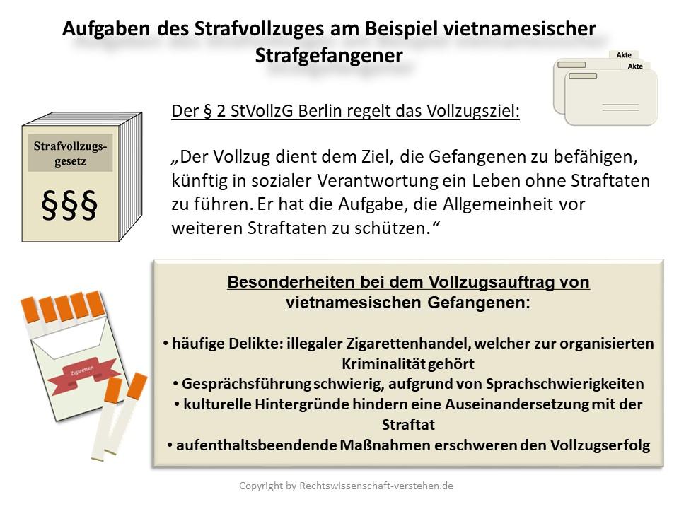 Aufgaben des Strafvollzuges gemäß § 2 Berliner Strafvollzugsgesetz