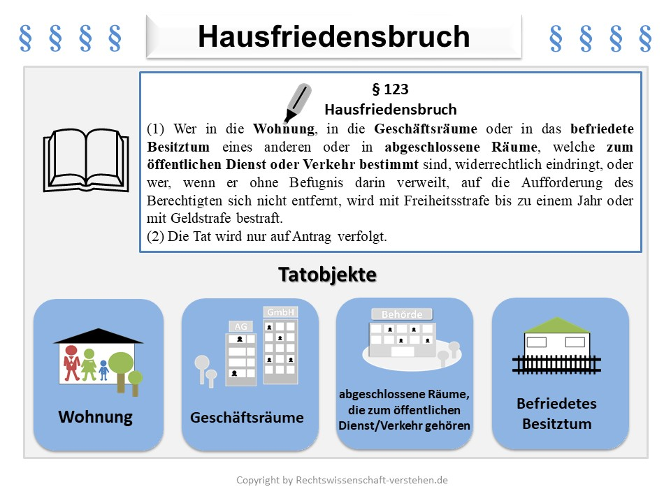 Hausfriedensbruch Definition & Erklärung   Rechtslexikon