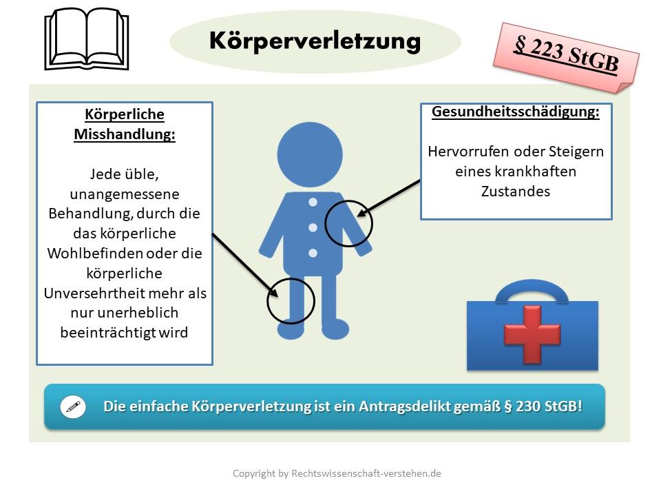 Körperverletzung Definition & Erklärung | Rechtslexikon