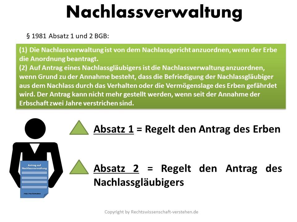 Nachlassverwaltung Definition & Erklärung | Rechtslexikon