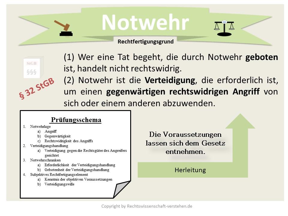 Notwehr gemäß § 32 StGB - Beispiel für Klausur & Praxis | Rechtswidrigkeit