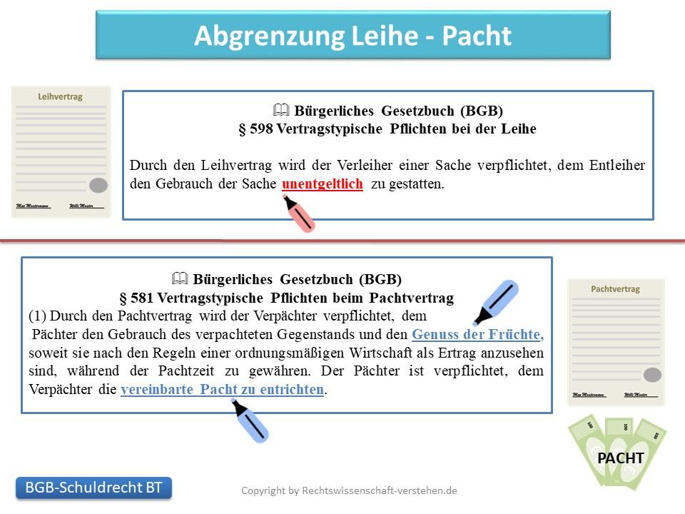 Leihvertrag und Pachtvertrag - Abgrenzung | Schuldrecht - Besonderer Teil