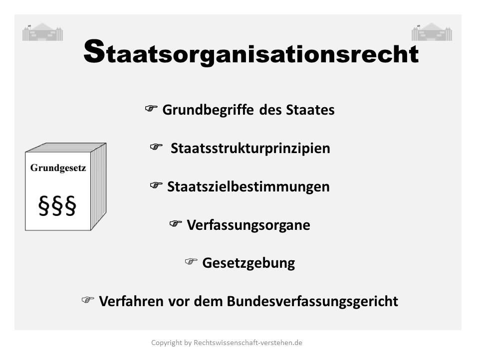 Staatsorganisationsrecht in Deutschland | Rechtswissenschaft-verstehen.de
