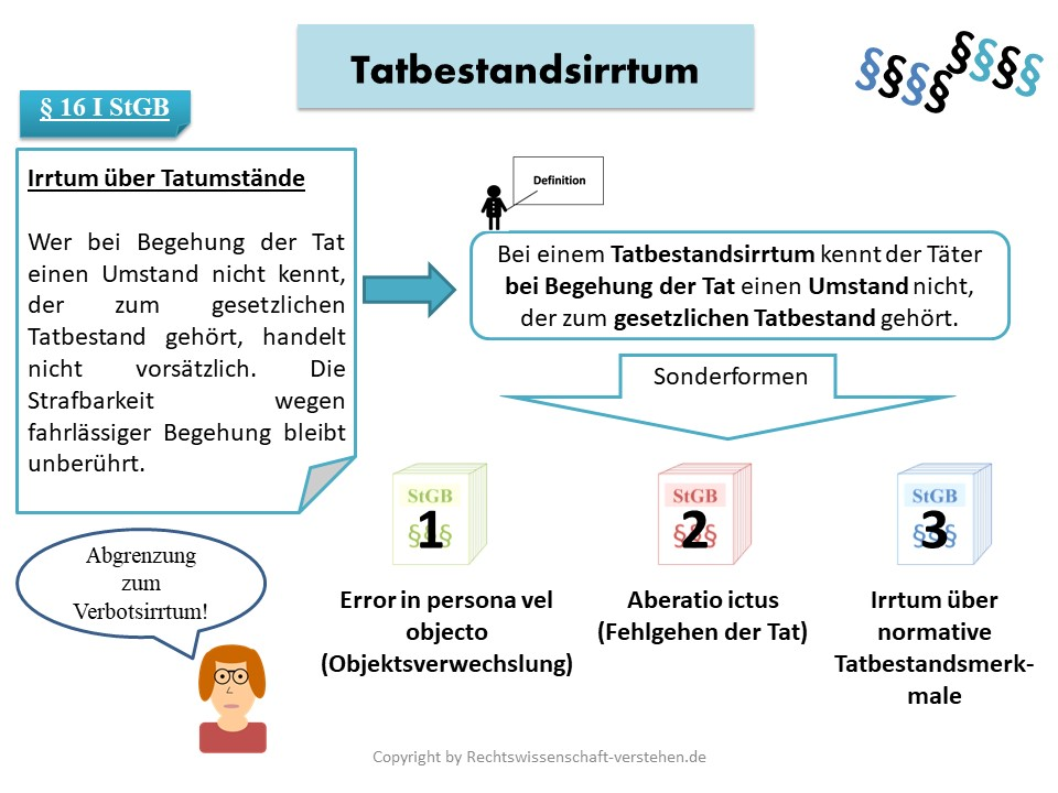 Tatbestandsirrtum Definition & Erklärung | Rechtslexikon